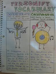 a trait writing lesson inspired by miss alaineus a at left you ll our webmaster s writer s notebook page which shares his two favorite vocabulary words defenestration and cacophonous the definitions