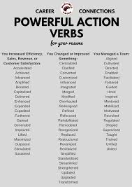 resume writing verbs to use cover letter resume examples resume writing verbs to use 44 resume writing tips daily writing tips the university of louisiana