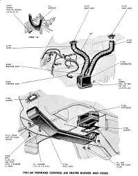 corvanantics manuals air heater controls