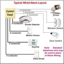 wiring diagrams diy security alarm system professional alarms u jpg conventional fire alarm system schematic diagram conventional wiring fire alarm systems