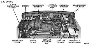 wiring diagram for jeep wrangler tj the wiring diagram 2009 jeep wrangler wiring harness nodasystech wiring diagram