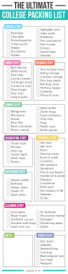 the ultimate college packing list for freshmen society19 do you have any more suggestions to add to this college packing list share in the comments below