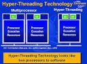 hyper-threading