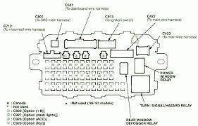 honda accord fuse box diagram honda tech with regard to 2000 2000 Honda Accord Fuse Box Diagram similiar 2009 honda civic fuse diagram keywords throughout 2000 honda cr v fuse box diagram 2000 honda accord fuse panel diagram