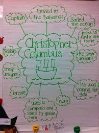 25+ best ideas about Christopher Columbus Family on Pinterest ...