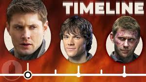 The Simplified Supernatural Timeline Part 1 (Seasons 1-5 ...