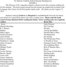 middle school book report format pdf students entering grade 6 are required to two books from the list below and submit