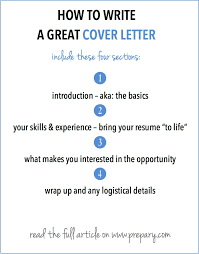 first lets explore the key elements of a cover letter how does a cover letter look like