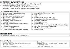 civil engineering cv sampleorder this civil engineering cv template now
