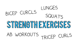 jcsc wellness blog blog archive a well rounded exercise program aim for 10 20 minutes of strength training 2 3 times week examples include a repetitions circuits using mildly heavy weights bicep curls tricep curls
