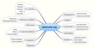 stakeholder map templatestakeholder