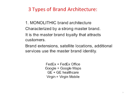 8 3 types of brand architecture brand architecture office