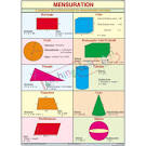 Images & Illustrations of mensuration
