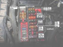 ford f wiring diagram images ford e 350 fuel pump wiring diagram 1984 ford e350 fuel problem 460