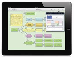 turn the ipad® into a knowledge creation resource with inspiration    structure is automatically generated for you when you use arrange or when you view your diagram as an outline
