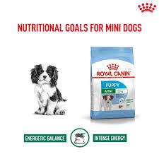 Royal Canin - <b>Royal Canin Mini</b> Junior (Puppy)   Facebook