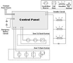 wiring diagram for house alarm system wiring image fire alarm wiring diagram pdf fire image wiring on wiring diagram for house alarm