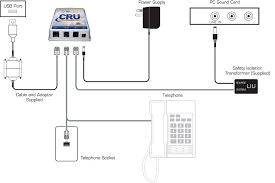 call recording for any telephone line    cru   telephone call    cru can be connected to any telephone socket on the line to be recorded