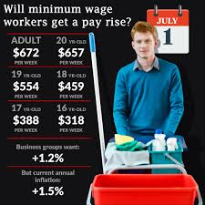 business groups launch attack on minimum wage the new daily minimum wage