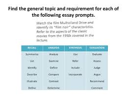 understanding essay prompts taking a position and asking research q understanding essay prompts taking a position and asking research questions