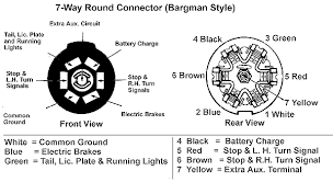 wiring diagram for 6 pin trailer plug wiring image wiring diagram for ford trailer plug wiring image on wiring diagram for 6 pin