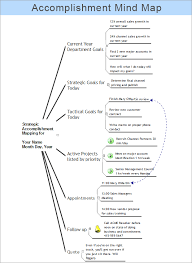 conceptdraw samples   strategy and management diagramssample    strategic accomplishment mind map