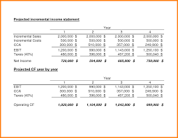 pro forma income statement example case statement  8 pro forma income statement example