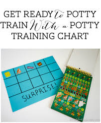 get ready to potty train a potty training chart he is a little over two years old and while i feel this is a tad young to train he is showing signs of readiness he likes to pretend he is going