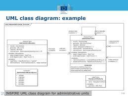 ppt   uml class diagram   example powerpoint presentation   id