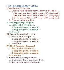 Thesis statements for abortion essays