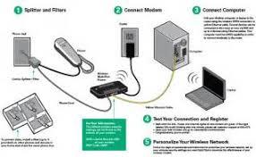 similiar modem router setup diagram keywords westell wireless router7500 wireless router setup diagram