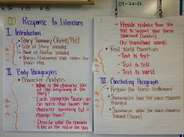 response to literature anchor chart i use this format in my th response to literature anchor chart i use this format in my and grade ela classes it is a mix up of some methods and structures that i really liked