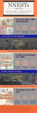 strengths and weaknesses tefl equity advocates the strengths of non native english speaking teachers an infographic by adam simpson