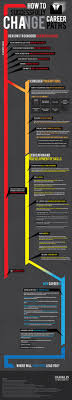 17 best ideas about how to change careers career how to successfully change career paths infographic
