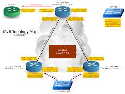 fabulous block diagram creator online  dexotiva    software re mendation nice network diagram editor ask ubuntu block diagram drawing software block diagram creator
