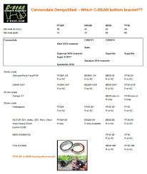 c-bear.com | Bi-cycle <b>Ceramic Bearing</b> Specialist