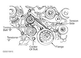 2001 hyundai santa fe serpentine belt routing and timing belt diagrams 2001 Hyundai Santa Fe Wiring Diagram 2001 Hyundai Santa Fe Wiring Diagram #86 2001 hyundai santa fe wiring diagram