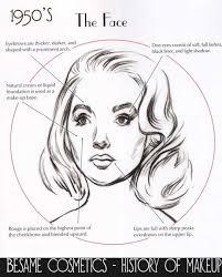 The Magic of 1950s <b>Makeup</b> - Five Top Tips.   Glamour Daze