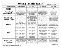 best grade    essay Fonplata math worksheet   narrative writing rubric fifth grade  th grade narrative   First Grade Descriptive Writing