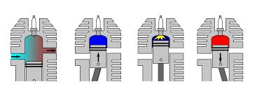 Двухтактный двигатель — Википедия