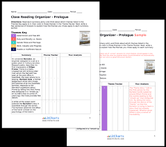 ethan frome prologue summary analysis from the the teacher edition of the litchart on ethan frome