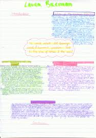 essay plan mind map buy it now get bonus historyloretofoxrock wordpress com