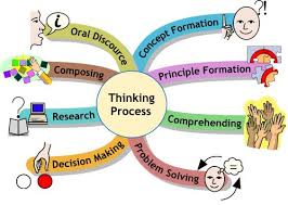 What is Critical Thinking    Definition  Skills  amp  Meaning   Video     SlidePlayer OBJECTIVES Discuss the characteristics of a critical thinker and standards commonly applied when critically thinking