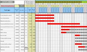 gantt chart  charting  bar  planning  diagram  scheduling  excel    program  programs  software computation  calculation  autoplanning  planning  excel