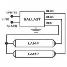 similiar wiring a lamp fixture keywords 4ft 4 bulb fluorescent fixture wiring diagram bulb car wiring diagram