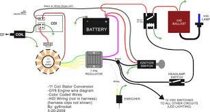 wiring diagram honda xrm 125 wiring wiring diagrams