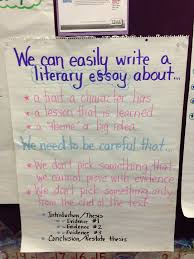 ideas about literary essay on pinterest literary essays digging deeper