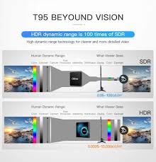 2020 New Upgrade Android 10.0 TV Box 4GB RAM ... - Amazon.com