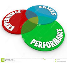 employee stock photos images pictures images experience skills performance venn diagram employee review stock image