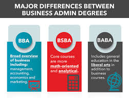 types of business administration degrees ly types of business administration degrees infographic